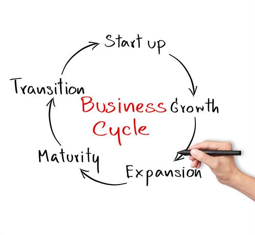Gallery Image business_hand_writing_business_cycle_concept.jpg