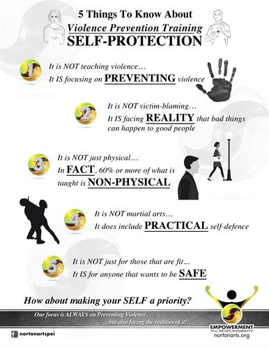 Norton Arts 5 things to know about self-protection