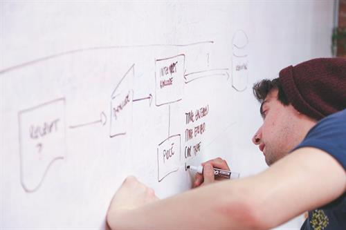 Our teams use Design Thinking and Agile Methodology to elicit stakeholder requirements before writing code.