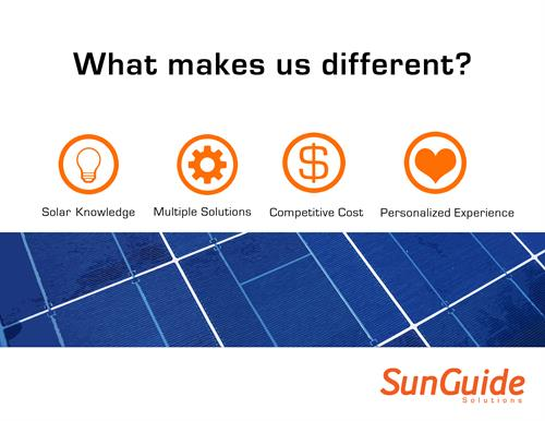 Why Choose SunGuide Solutions? (Solar Intsallation)