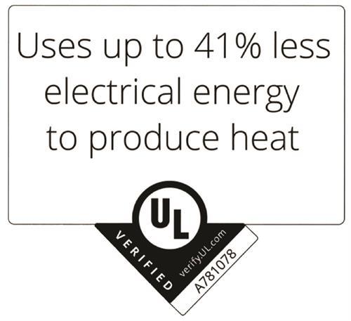 UL Verified Energy Savings