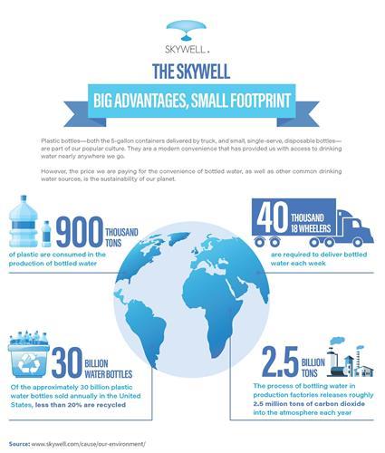 Big advantages; small footprint