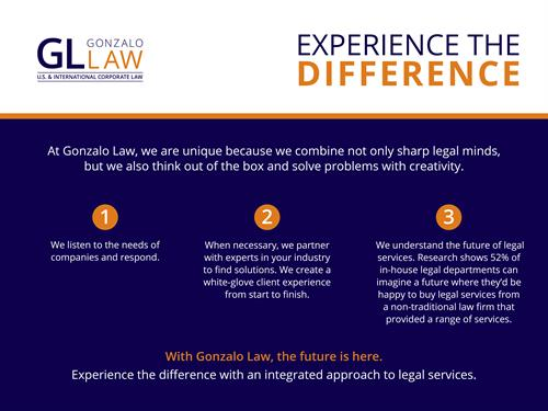 Our firm focuses on putting clients and their matters first.  Contact us today and experience the difference.