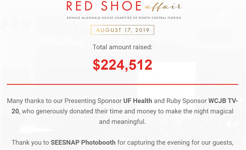 Gallery Image Red_Shoe_Review.PNG
