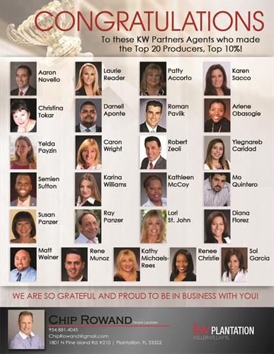 Proud to serve on the Agent Leadership Council having achieved Top Producer status.