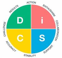 PurposePoint Workshop Wednesdays: DISC Profile Evaluation Workshop