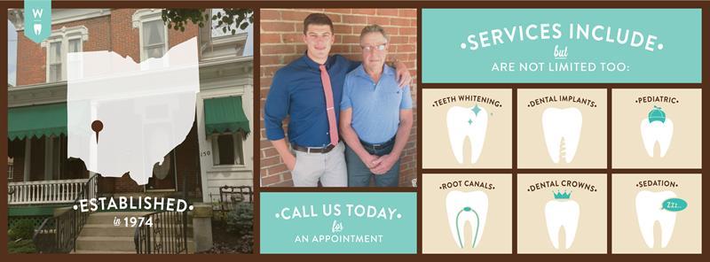 Wagstaff Family Dental