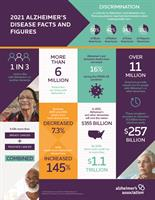 Walk to End Alzheimer's 2021