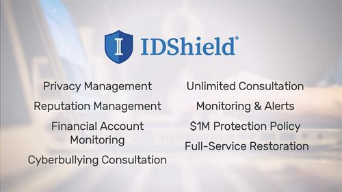 IDSHIELD QUICK OVERVIEW