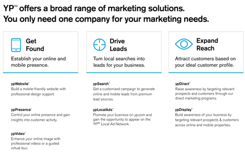 YP has a solution for all of your marketing needs, from a quality website to direct mail and everything in-between.