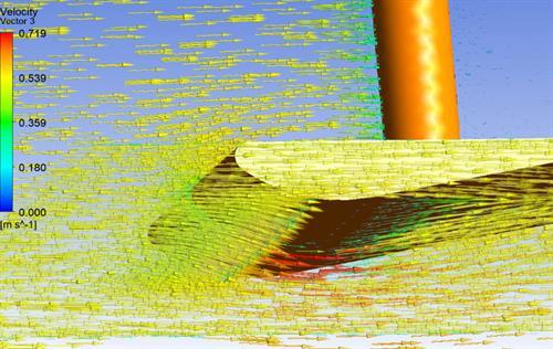 CFD: hydrofoil design