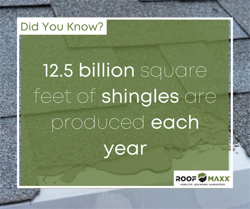 We know that extending the life of every traditional shingle roof on the planet will result in dramatically lowering the amount of natural resources used each year for shingle production.