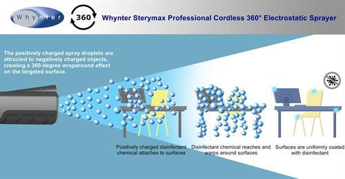Gallery Image Sterymax-cleaning-steps-scaled.jpg