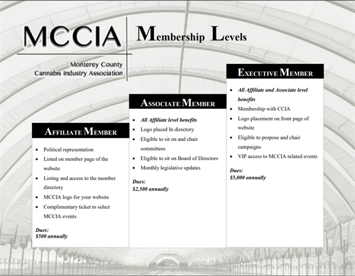 MCCIA (Monterey County Cannabis Industry Association)