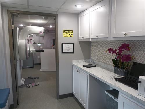 Inside Mammogram Coach