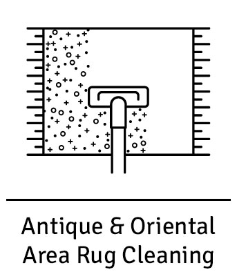 antique and oriental area rug cleaning