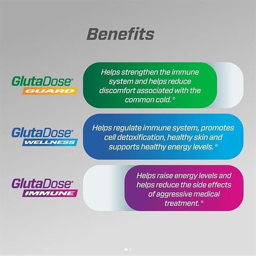 Visit www.GlutaDose.com