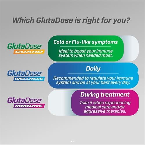 Having trouble choosing which GlutaDose is right for you? Here's an easy way to learn a little more about each of our products. ??