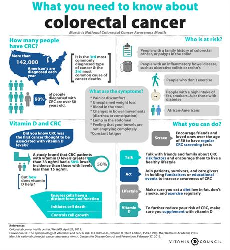 Gallery Image Colorectal-cancer-infographic-copy.jpg