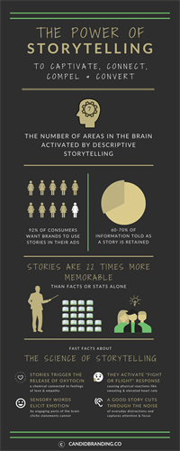 Gallery Image Storytelling_Stats_Infographic_-_CHAMBER.png