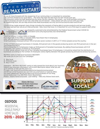 May 2020 Remax Newsletter Page 3