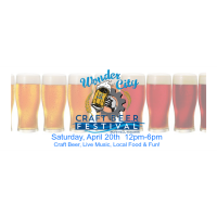 Wonder City Craft Beer Festival Returns to Hopewell, Virginia