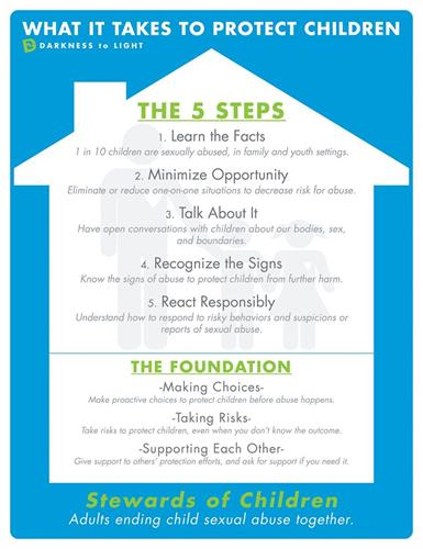 The 5 Steps to Keeping Children Safe