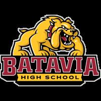 Batavia High School Eco Club Transforms Courtyard to Self-Sustaining Ecosystem