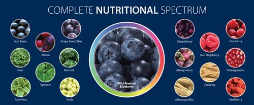 Complete Nutritional Spectrum