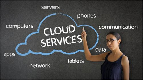 Gallery Image Cloud_Services.jpg