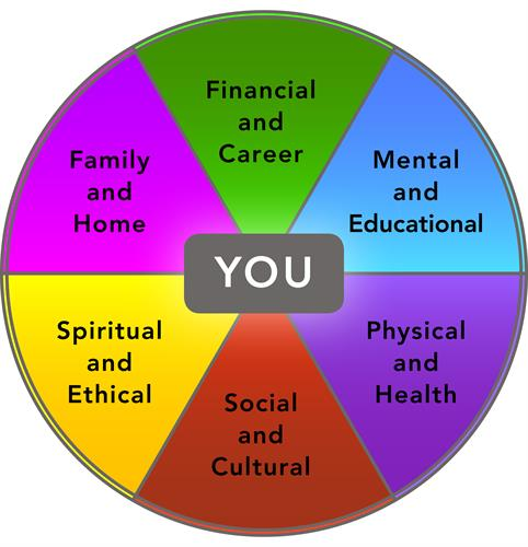 You are at the center of your life