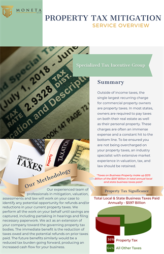 Property Tax Mitigation - Specialized Tax Incentives