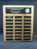 Perpetual Plaque from High Point Award and Gift
