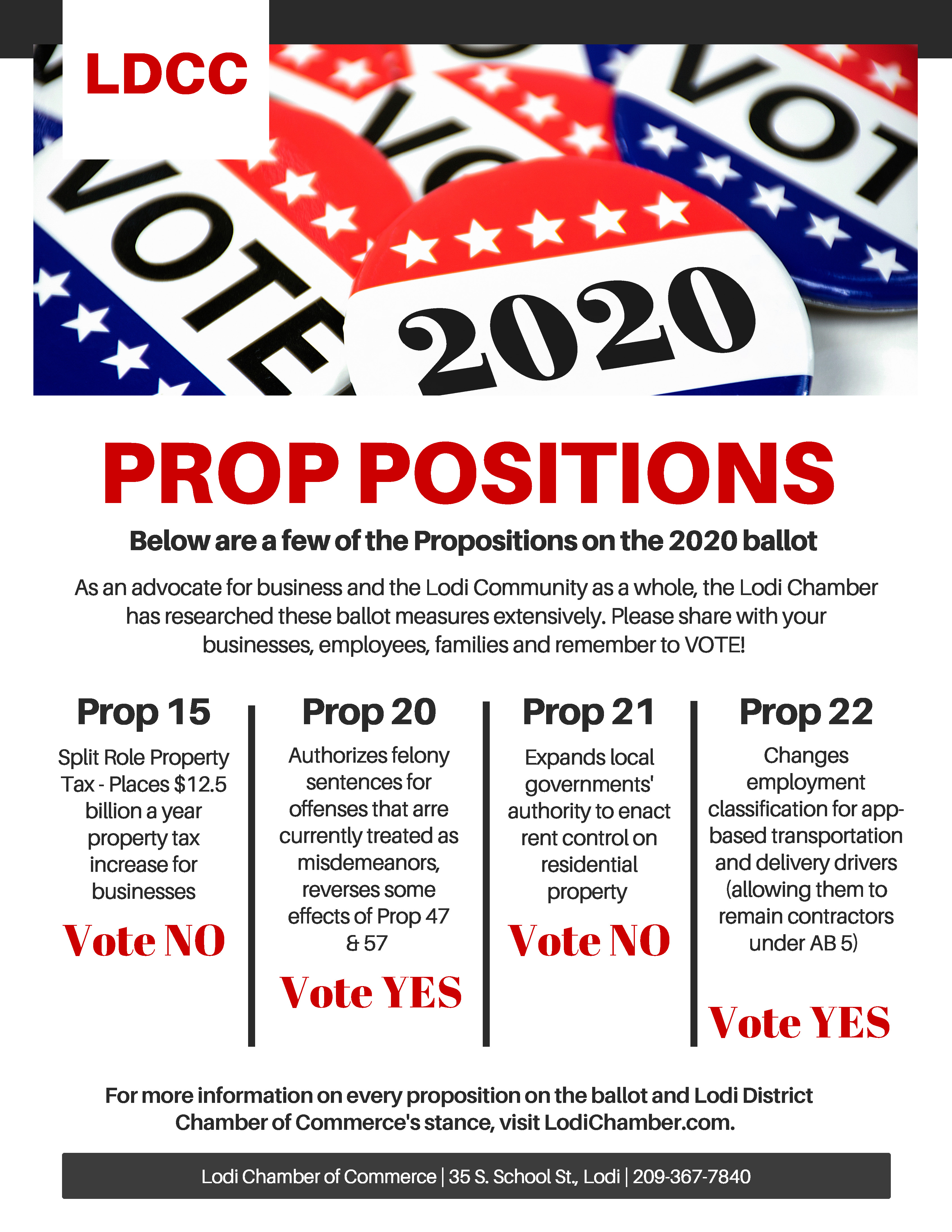 Proposition Positions on 2020 Ballot