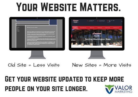 Websites Matter
