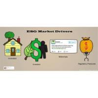Member Event: ESG Fade or Reality
