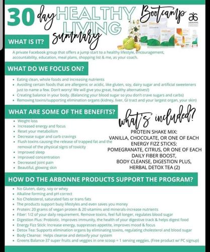 Discover the Arbonne Essentials and jumpstart healthy living with our #1 bestselling regimen.