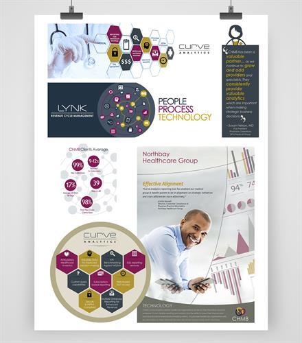 CHMB. Inc. Marketing Management, Web Design, Graphic Design for Health Care Billing Company in Escondido