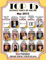 Came in at #9 in our KW Top 15 for Listings Taken