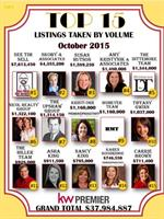 Came in at #13 in our KW Top 15 for Listings Taken