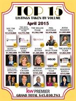 Came in at #7 in our KW Top 15 for Listings Taken