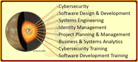 Gallery Image CipherNova-CoreCompetencies.png