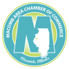 MACC Board of Directors Meeting