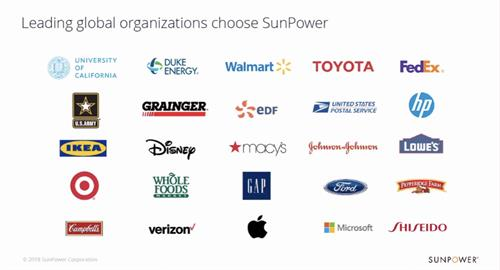 SunPower trusted by dozens large companies, is happy to install on your residential home here in CT.