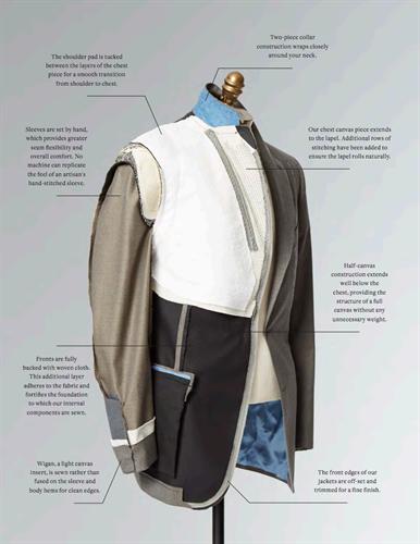 Impeccable jacket construction