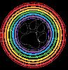 UWM LGBTQ+ Resource Center
