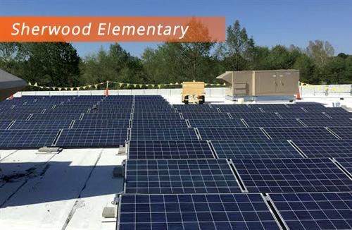 Springfield Schools - Sherwood Elementary