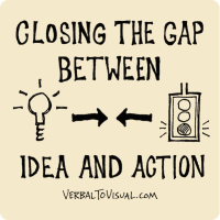 What Now? Moving From Idea To Action!