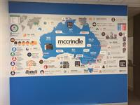 Our infographic wall