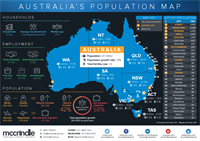 Australia's Population Map Infogaphic